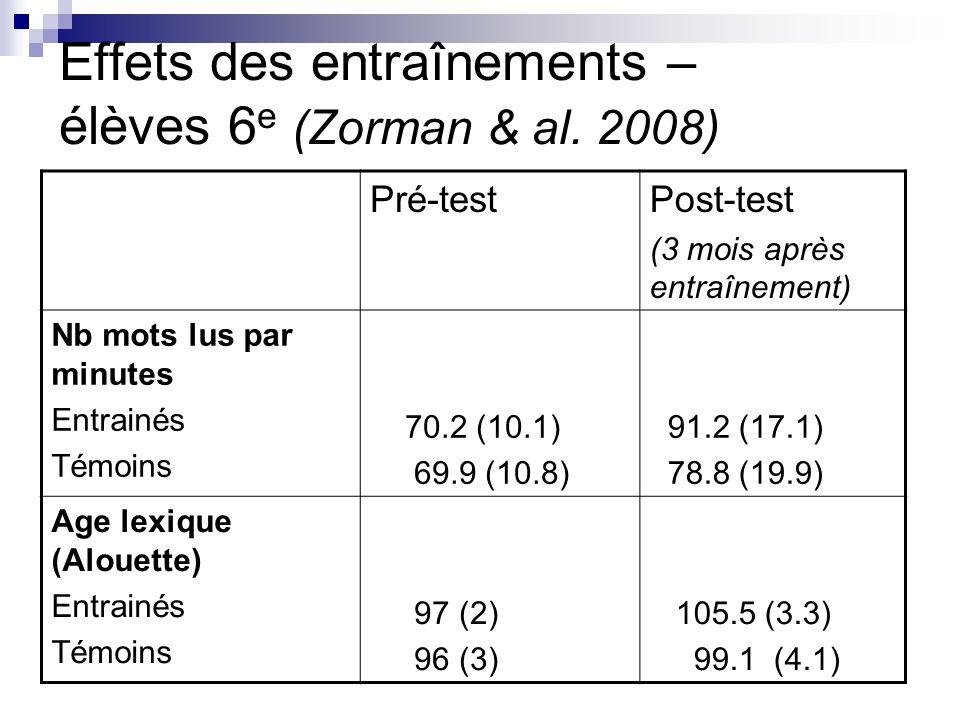 Effets des entraînements – élèves 6 e (Zorman & al.