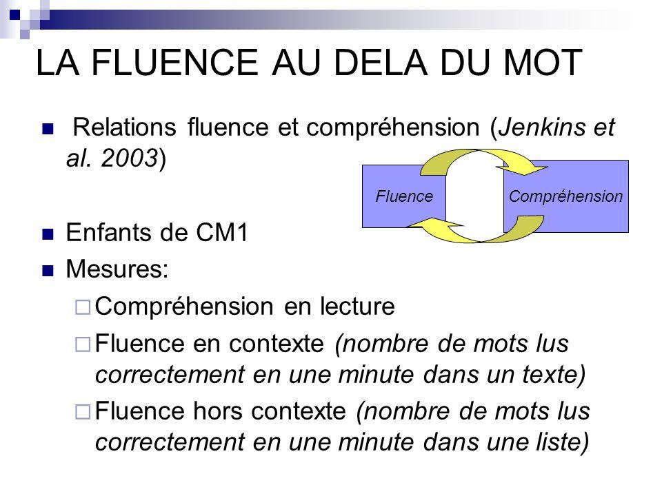 LA FLUENCE AU DELA DU MOT Relations fluence et compréhension (Jenkins et al.