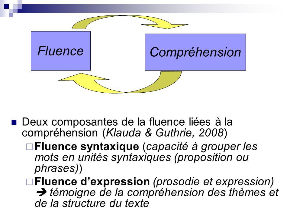 Deux composantes de la fluence liées à la compréhension (Klauda & Guthrie, 2008) Fluence syntaxique (capacité à grouper les mots en unités syntaxiques (proposition ou phrases)) Fluence dexpression (prosodie et expression) témoigne de la compréhension des thèmes et de la structure du texte Fluence Compréhension