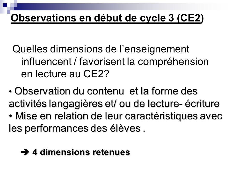 Quelles dimensions de lenseignement influencent / favorisent la compréhension en lecture au CE2.