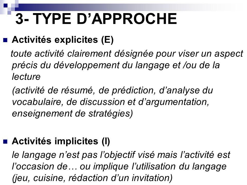 3- TYPE DAPPROCHE Activités explicites (E) toute activité clairement désignée pour viser un aspect précis du développement du langage et /ou de la lecture (activité de résumé, de prédiction, danalyse du vocabulaire, de discussion et dargumentation, enseignement de stratégies) Activités implicites (I) le langage nest pas lobjectif visé mais lactivité est loccasion de… ou implique lutilisation du langage (jeu, cuisine, rédaction dun invitation)