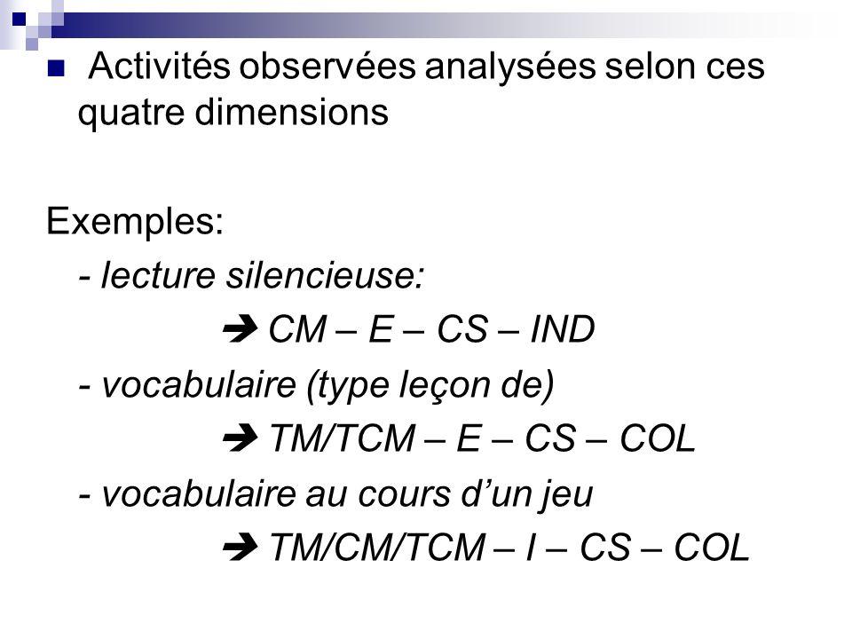 Activités observées analysées selon ces quatre dimensions Exemples: - lecture silencieuse: CM – E – CS – IND - vocabulaire (type leçon de) TM/TCM – E – CS – COL - vocabulaire au cours dun jeu TM/CM/TCM – I – CS – COL