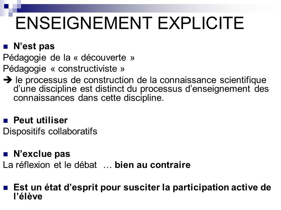 ENSEIGNEMENT EXPLICITE Nest pas Pédagogie de la « découverte » Pédagogie « constructiviste » le processus de construction de la connaissance scientifique dune discipline est distinct du processus denseignement des connaissances dans cette discipline.