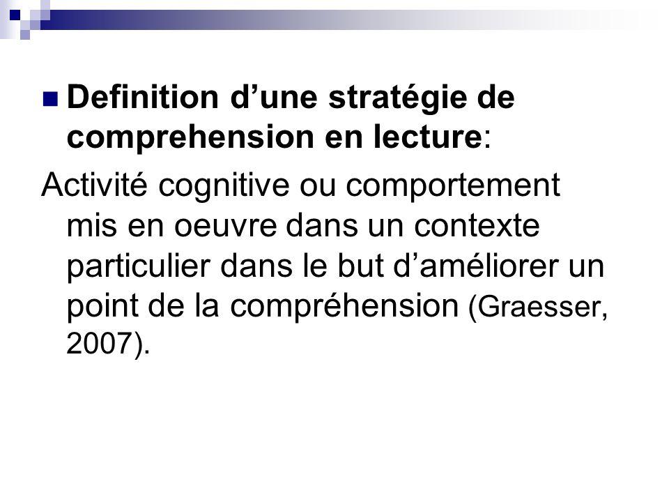 Definition dune stratégie de comprehension en lecture: Activité cognitive ou comportement mis en oeuvre dans un contexte particulier dans le but daméliorer un point de la compréhension (Graesser, 2007).