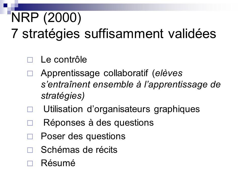 NRP (2000) 7 stratégies suffisamment validées Le contrôle Apprentissage collaboratif (elèves sentraînent ensemble à lapprentissage de stratégies) Utilisation dorganisateurs graphiques Réponses à des questions Poser des questions Schémas de récits Résumé