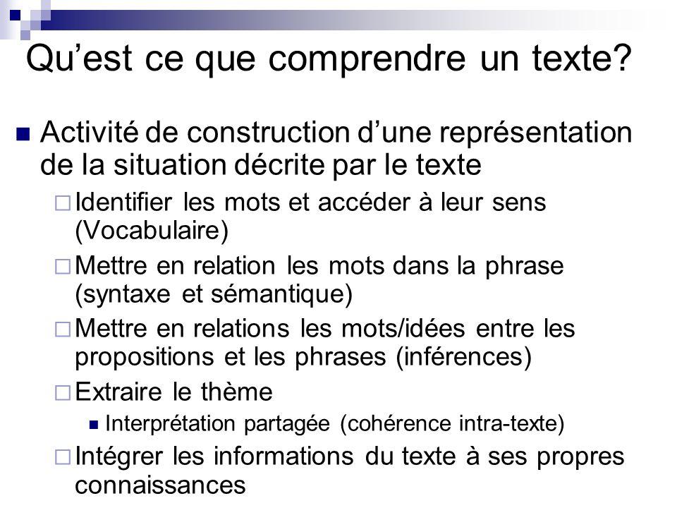 Quest ce que comprendre un texte.