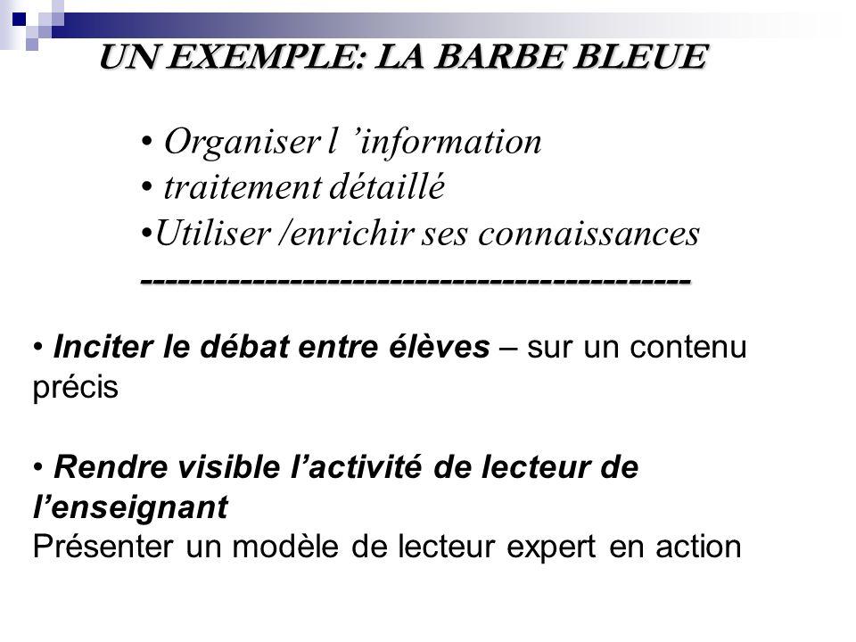Organiser l information traitement détaillé Utiliser /enrichir ses connaissances-------------------------------------------- Inciter le débat entre élèves – sur un contenu précis Rendre visible lactivité de lecteur de lenseignant Présenter un modèle de lecteur expert en action UN EXEMPLE: LA BARBE BLEUE