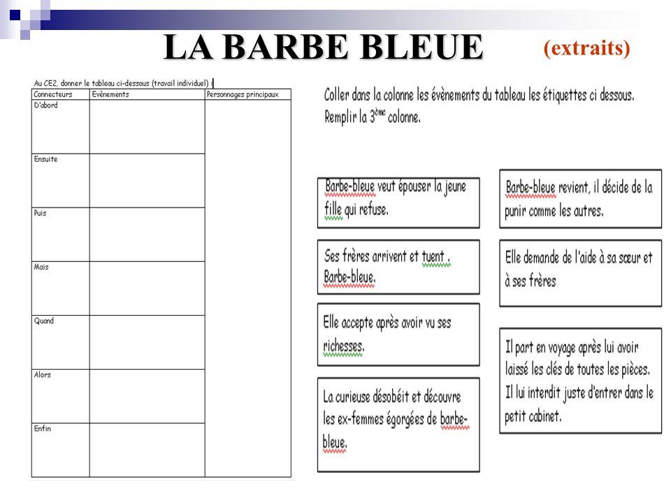 (extraits) LA BARBE BLEUE