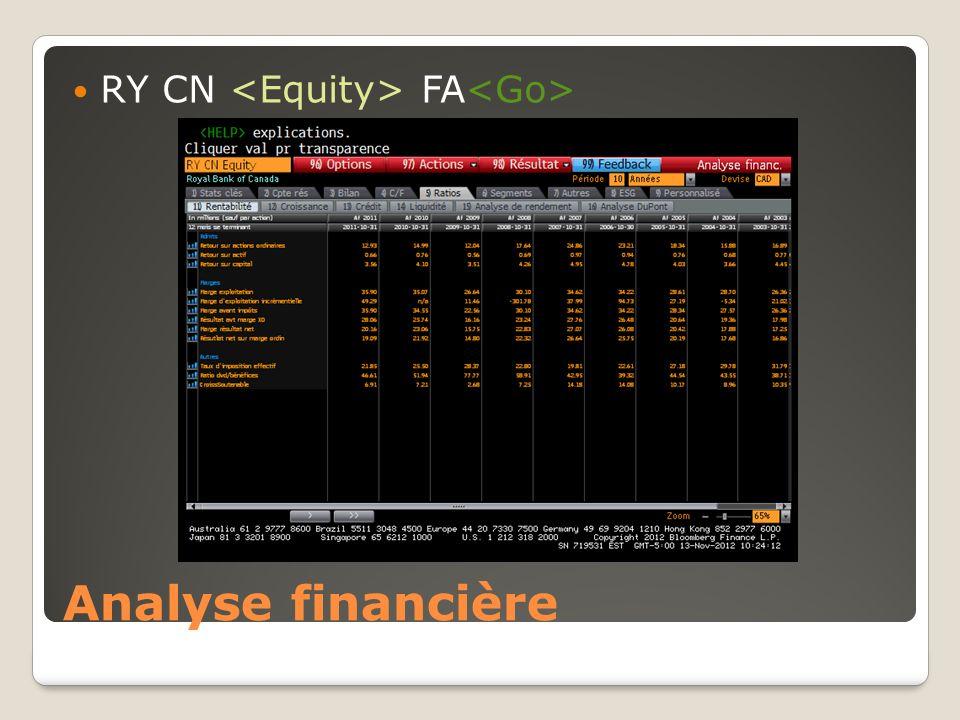 Analyse financière RY CN FA