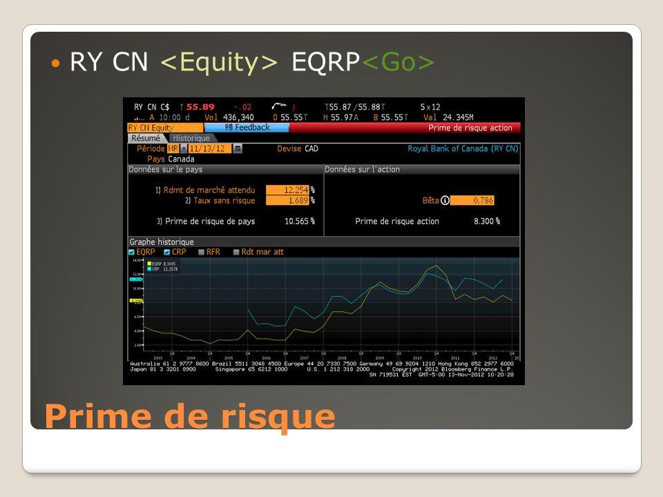 Prime de risque RY CN EQRP