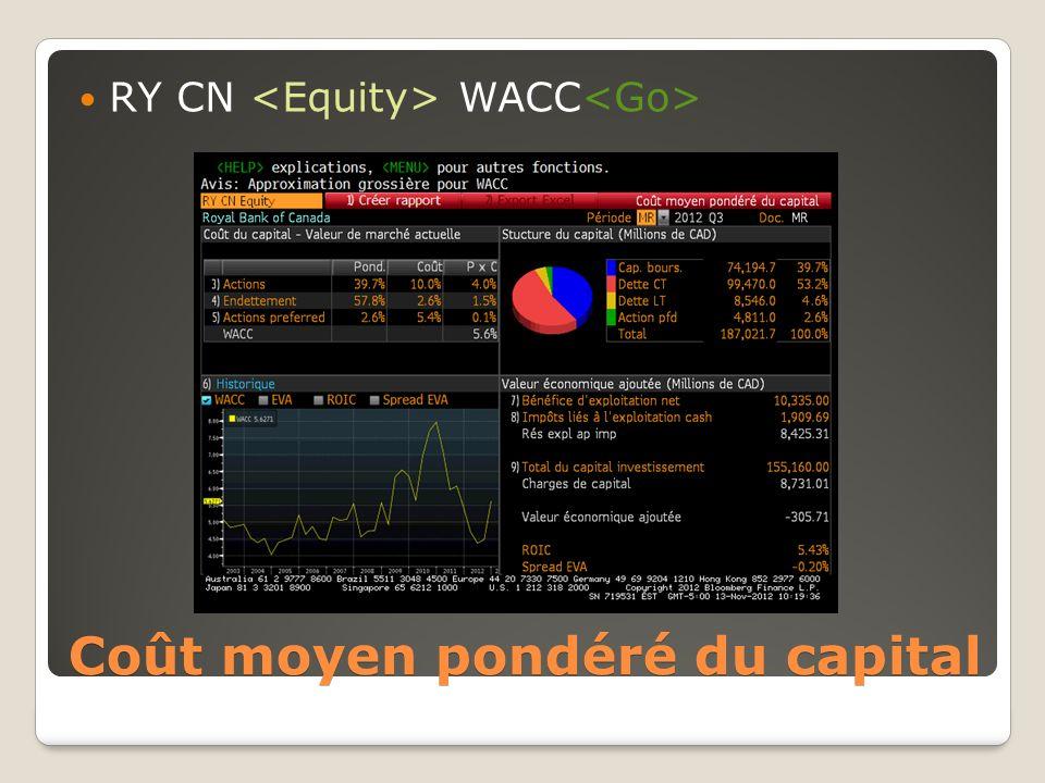 Coût moyen pondéré du capital RY CN WACC