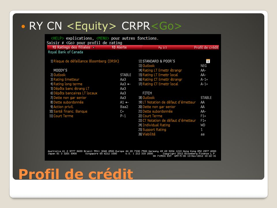 Profil de crédit RY CN CRPR