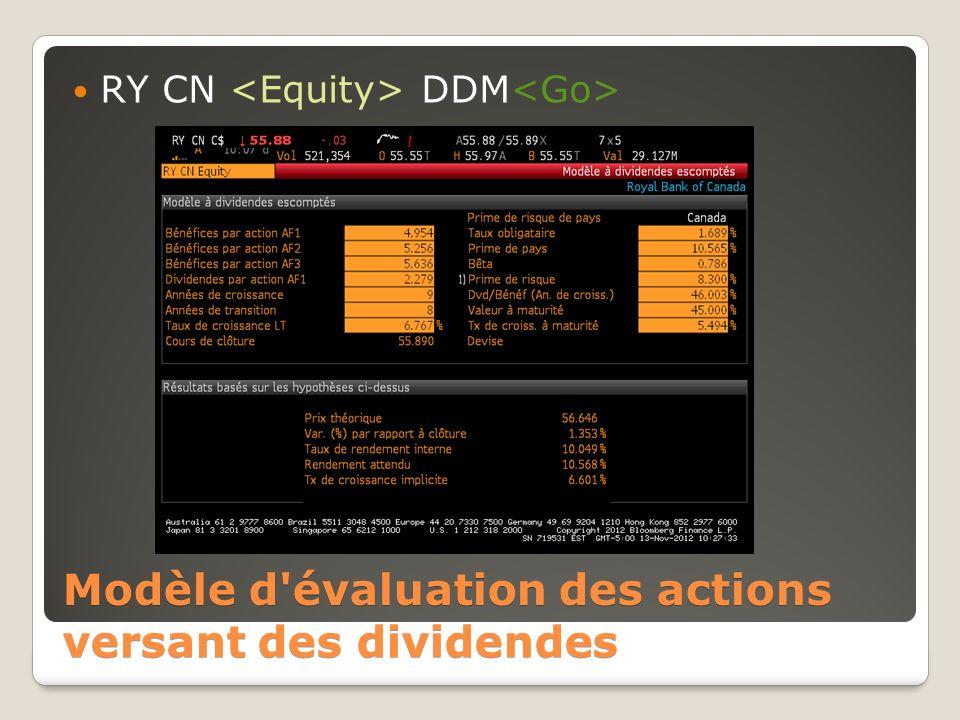 Modèle d évaluation des actions versant des dividendes RY CN DDM