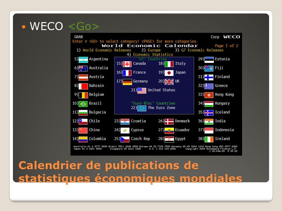 Calendrier de publications de statistiques économiques mondiales WECO