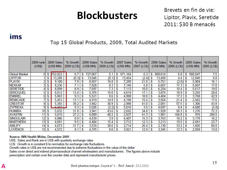 Blockbusters Droit pharmaceutique - Leçon n° 1 - Prof.