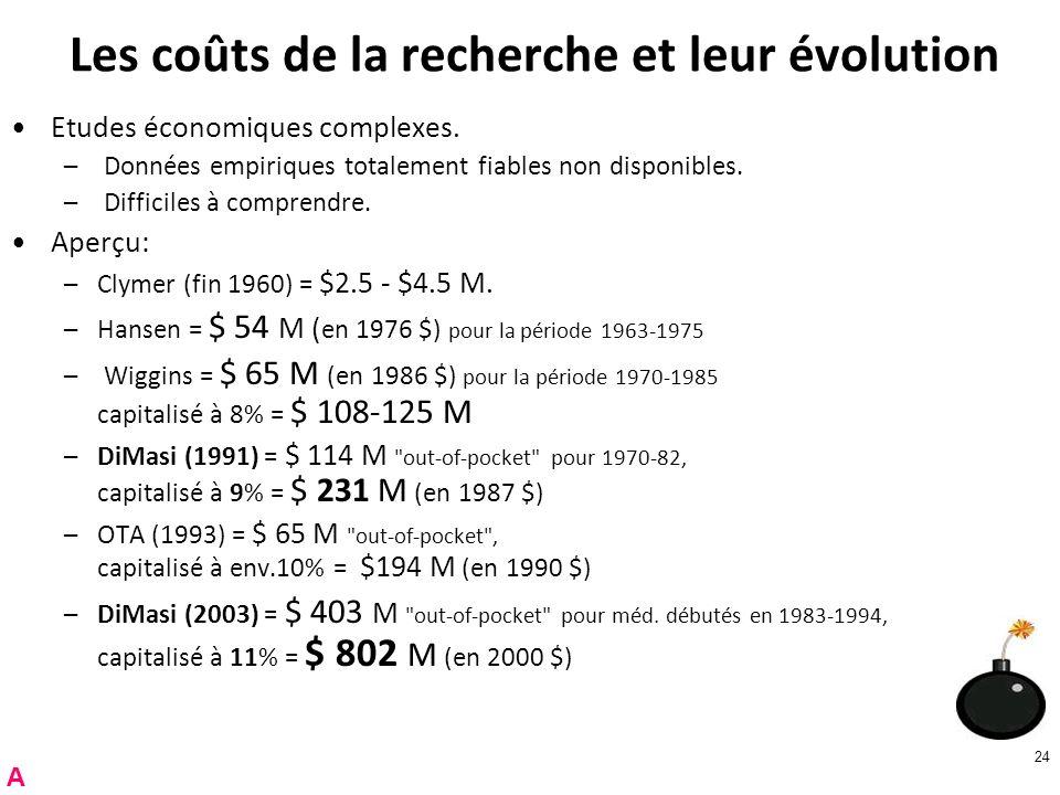 24 Les coûts de la recherche et leur évolution Etudes économiques complexes.
