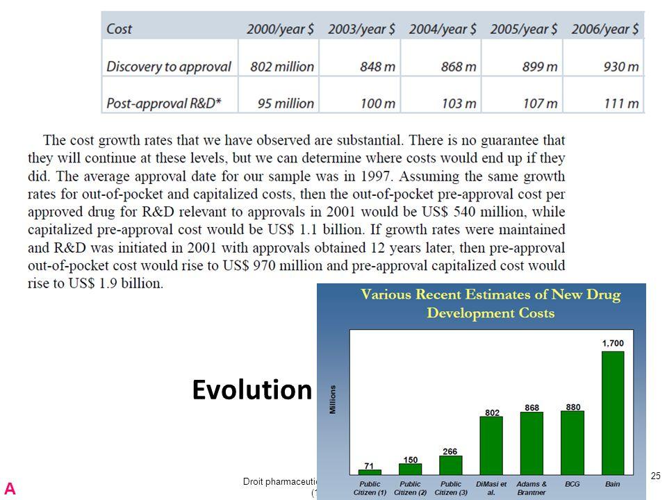 Evolution encore…. Droit pharmaceutique - Prof. Junod - leçon 4 (16.3.2011) 25 A