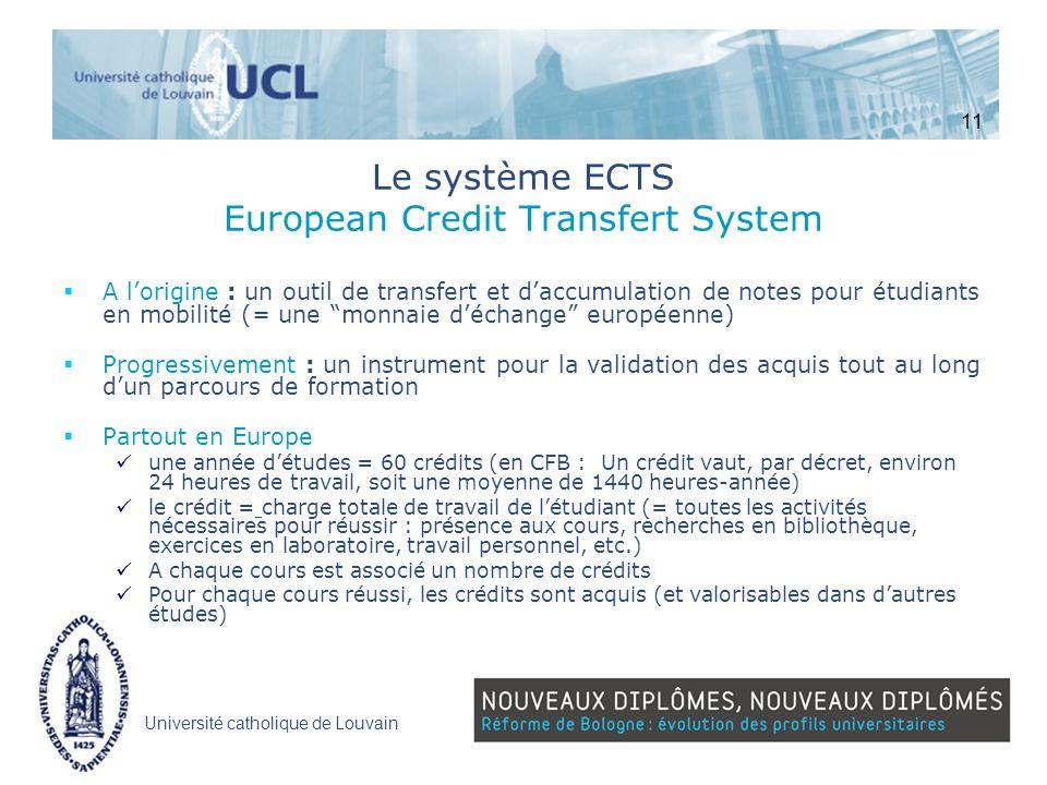 Université catholique de Louvain Le système ECTS European Credit Transfert System A lorigine : un outil de transfert et daccumulation de notes pour ét