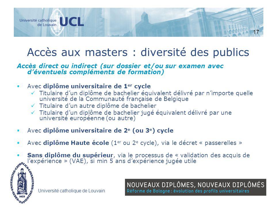 Université catholique de Louvain Accès aux masters : diversité des publics Accès direct ou indirect (sur dossier et/ou sur examen avec déventuels comp
