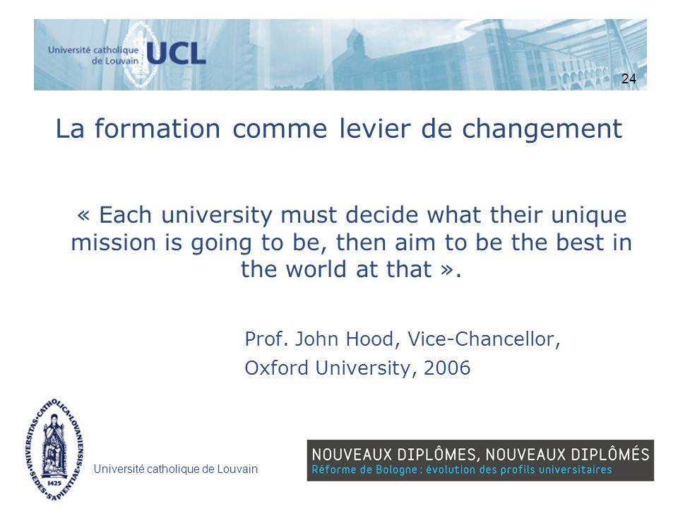 Université catholique de Louvain La formation comme levier de changement « Each university must decide what their unique mission is going to be, then