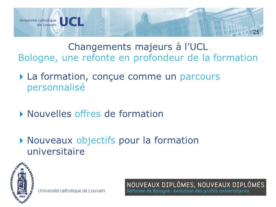 Université catholique de Louvain Changements majeurs à lUCL Bologne, une refonte en profondeur de la formation La formation, conçue comme un parcours