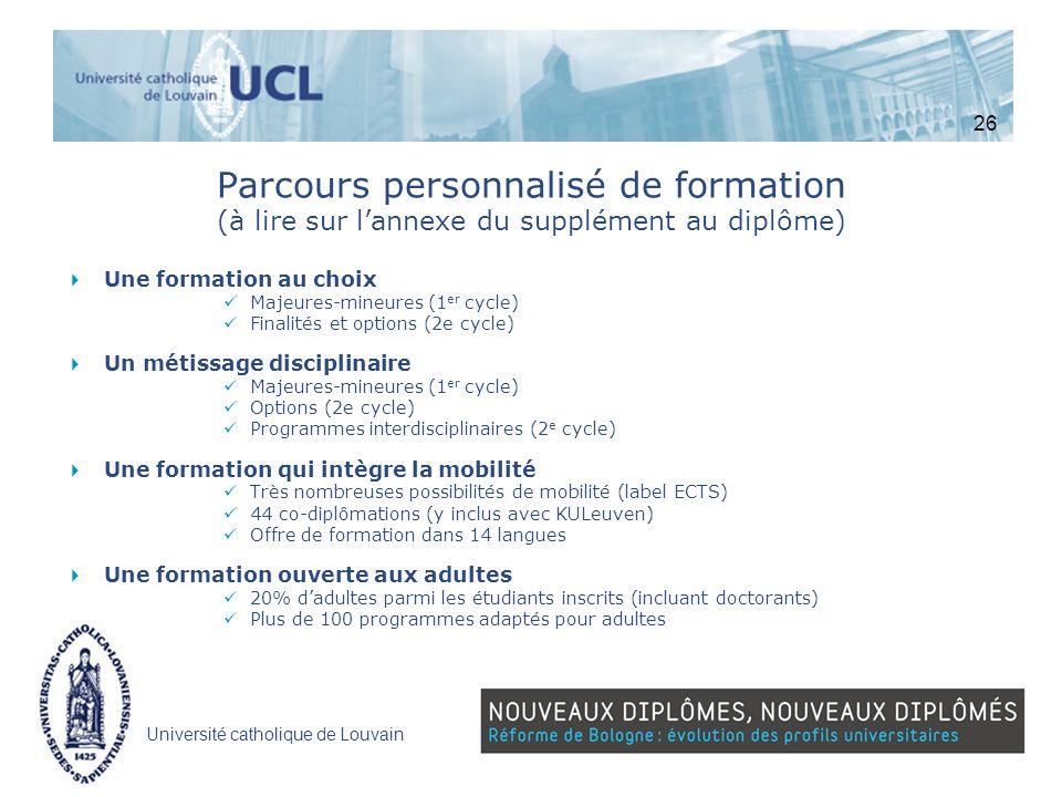 Université catholique de Louvain Parcours personnalisé de formation (à lire sur lannexe du supplément au diplôme) Une formation au choix Majeures-mine
