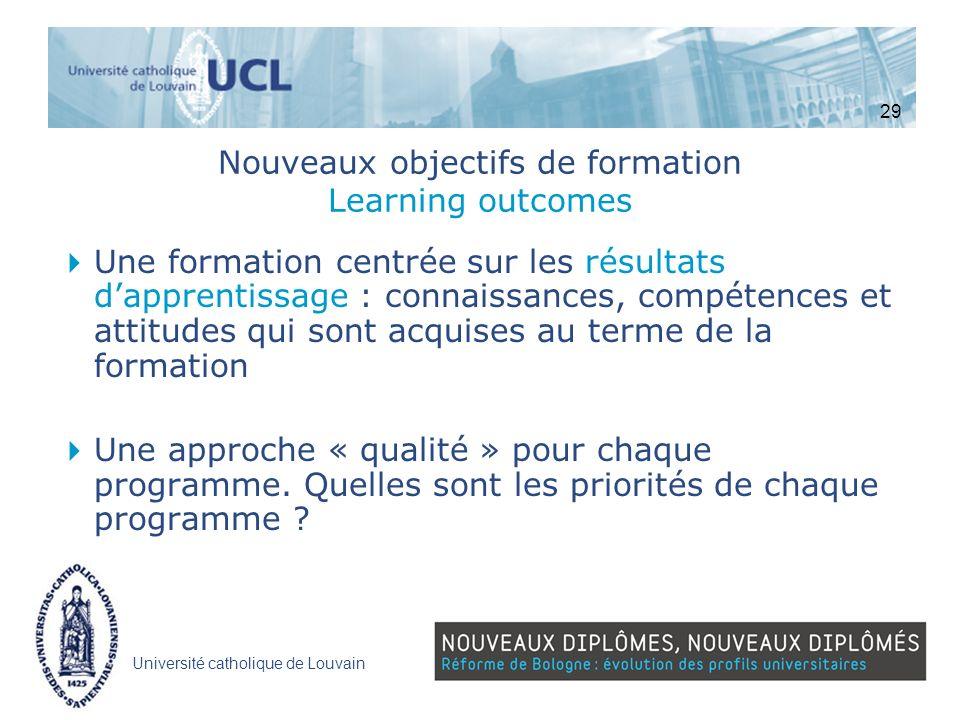 Université catholique de Louvain Nouveaux objectifs de formation Learning outcomes Une formation centrée sur les résultats dapprentissage : connaissan