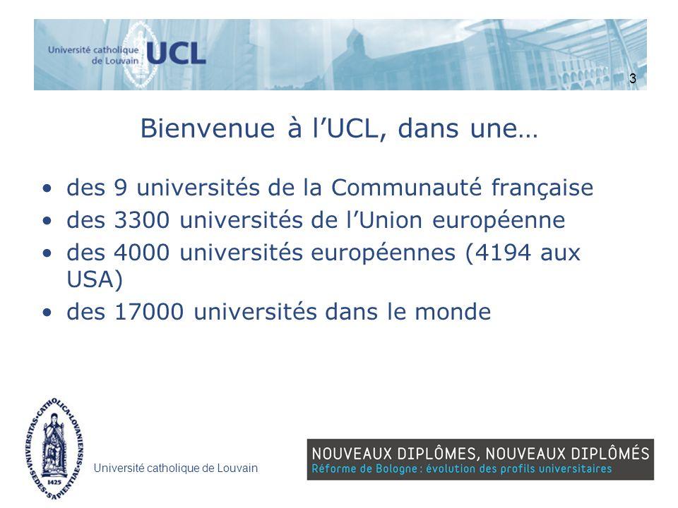 Université catholique de Louvain Bienvenue à lUCL, dans une… des 9 universités de la Communauté française des 3300 universités de lUnion européenne de
