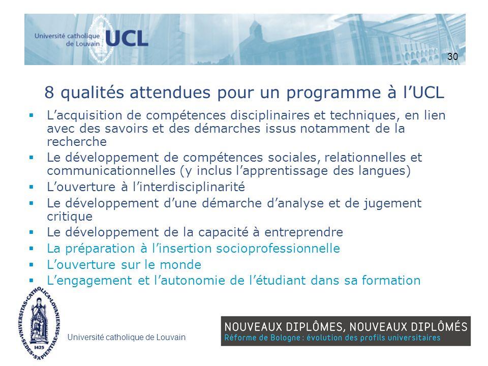 Université catholique de Louvain 8 qualités attendues pour un programme à lUCL Lacquisition de compétences disciplinaires et techniques, en lien avec