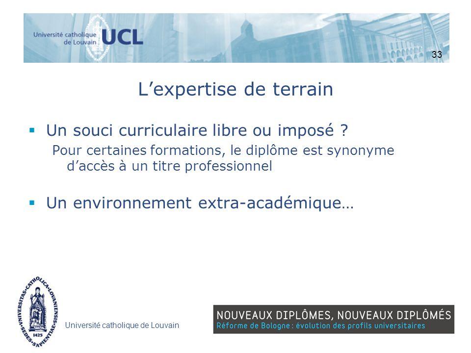 Université catholique de Louvain Lexpertise de terrain Un souci curriculaire libre ou imposé ? Pour certaines formations, le diplôme est synonyme dacc