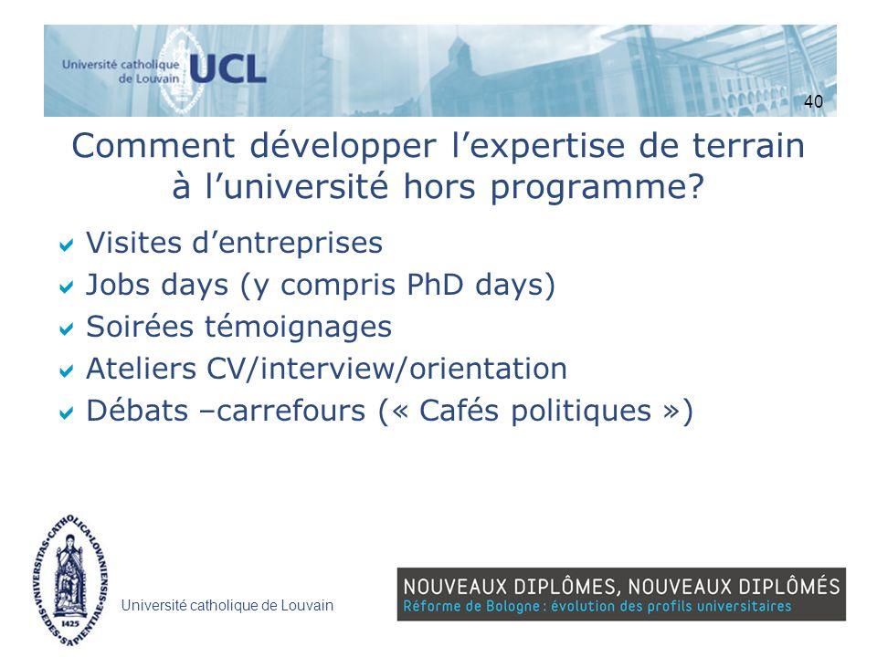 Université catholique de Louvain Comment développer lexpertise de terrain à luniversité hors programme? Visites dentreprises Jobs days (y compris PhD