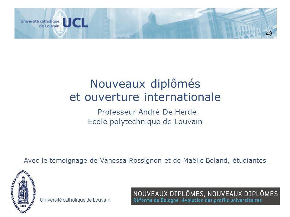 Université catholique de Louvain Nouveaux diplômés et ouverture internationale Professeur André De Herde Ecole polytechnique de Louvain Avec le témoig