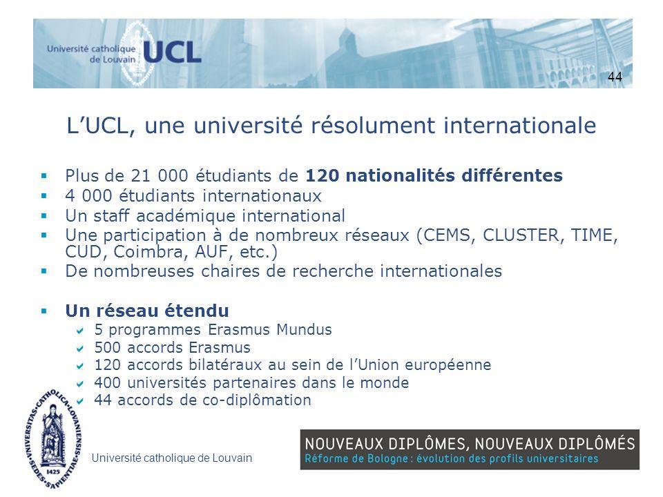Université catholique de Louvain LUCL, une université résolument internationale Plus de 21 000 étudiants de 120 nationalités différentes 4 000 étudian