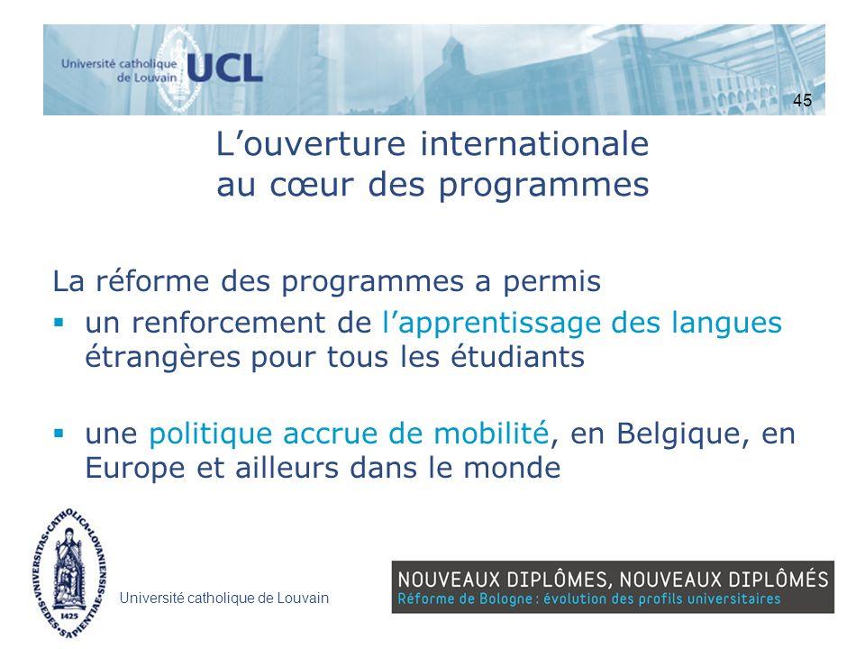 Université catholique de Louvain Louverture internationale au cœur des programmes La réforme des programmes a permis un renforcement de lapprentissage