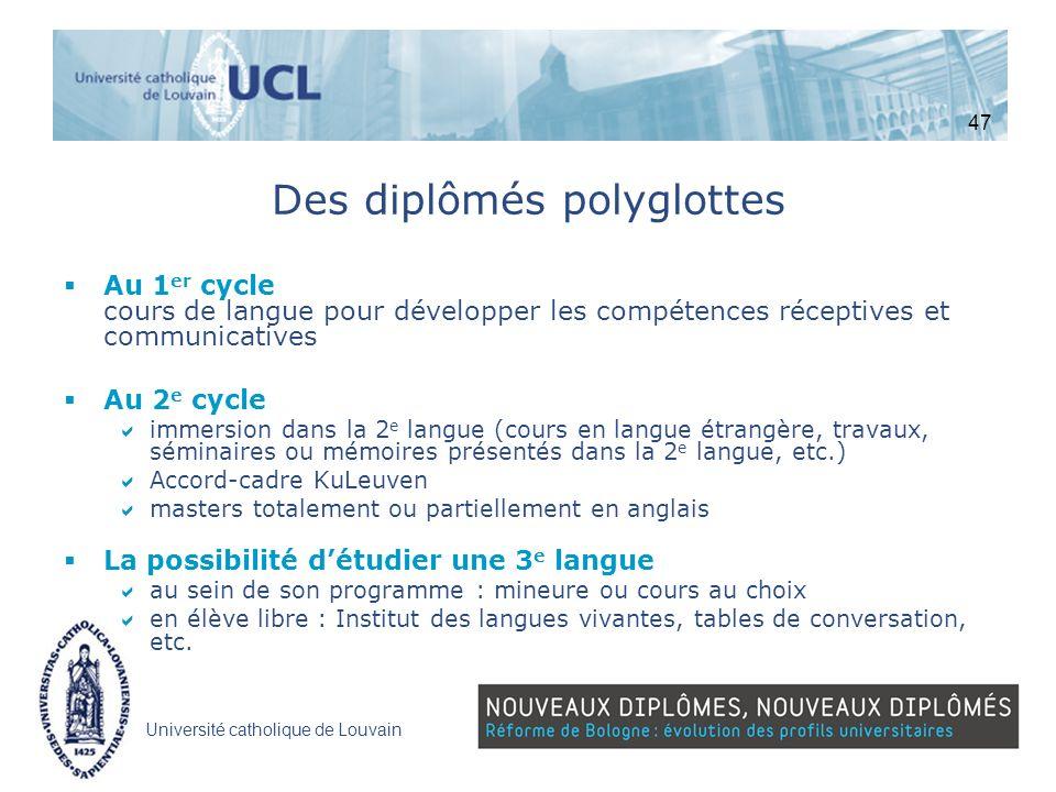 Université catholique de Louvain Des diplômés polyglottes Au 1 er cycle cours de langue pour développer les compétences réceptives et communicatives A