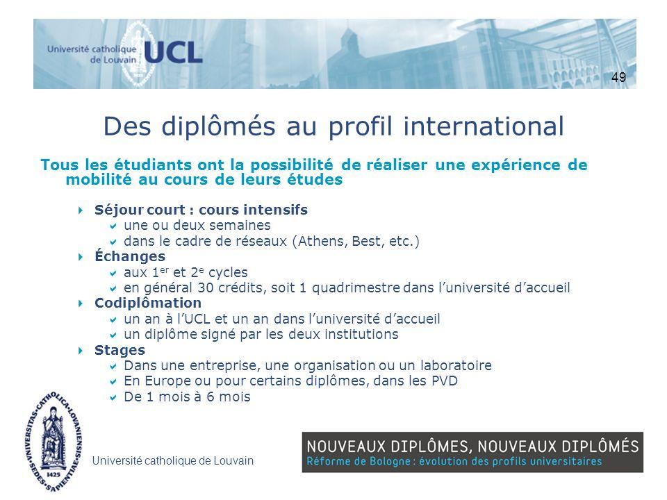 Université catholique de Louvain Des diplômés au profil international Tous les étudiants ont la possibilité de réaliser une expérience de mobilité au