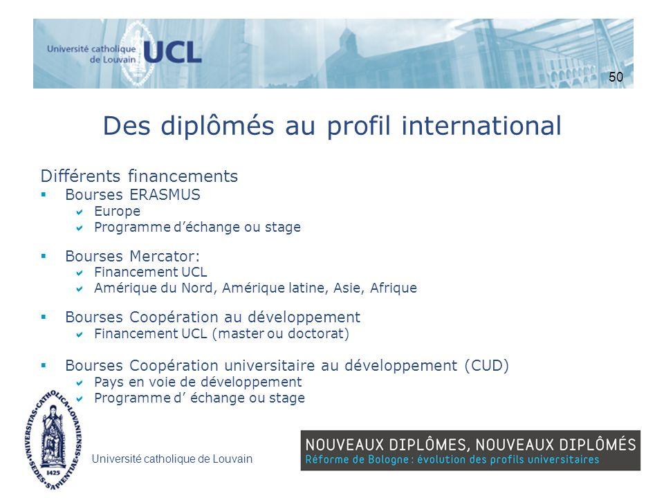 Université catholique de Louvain Des diplômés au profil international Différents financements Bourses ERASMUS Europe Programme déchange ou stage Bours