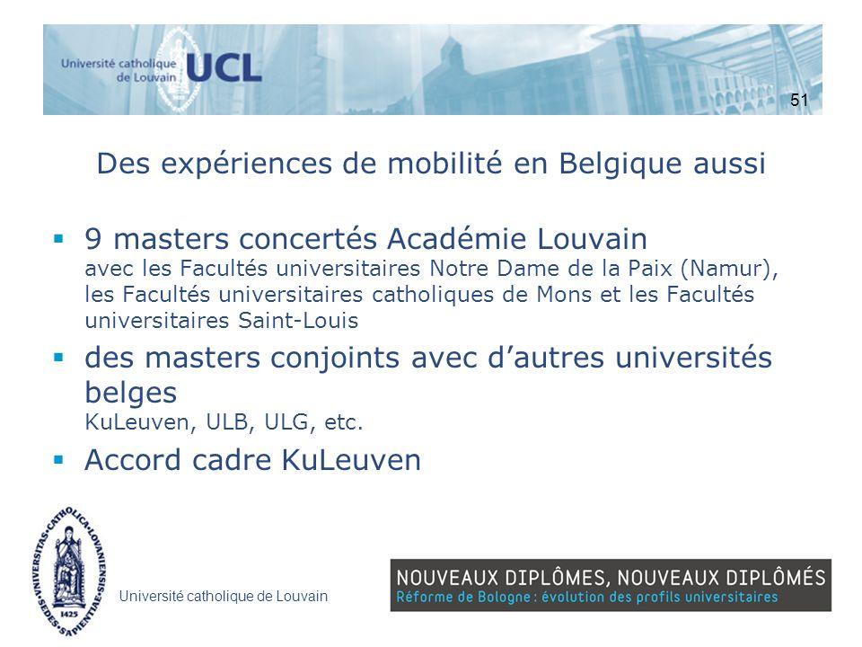 Université catholique de Louvain Des expériences de mobilité en Belgique aussi 9 masters concertés Académie Louvain avec les Facultés universitaires N