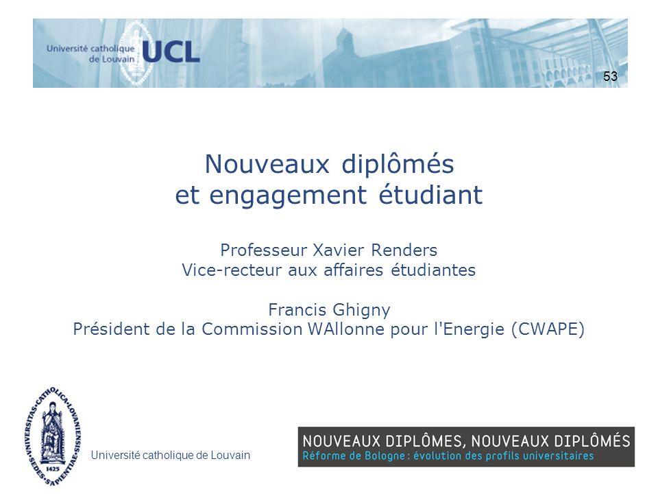 Université catholique de Louvain Nouveaux diplômés et engagement étudiant Professeur Xavier Renders Vice-recteur aux affaires étudiantes Francis Ghign