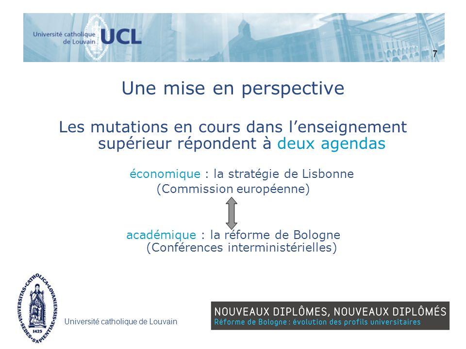 Université catholique de Louvain Une mise en perspective Les mutations en cours dans lenseignement supérieur répondent à deux agendas économique : la
