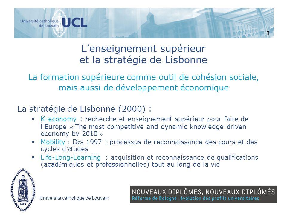 Université catholique de Louvain Lenseignement supérieur et la stratégie de Lisbonne La formation supérieure comme outil de cohésion sociale, mais aus