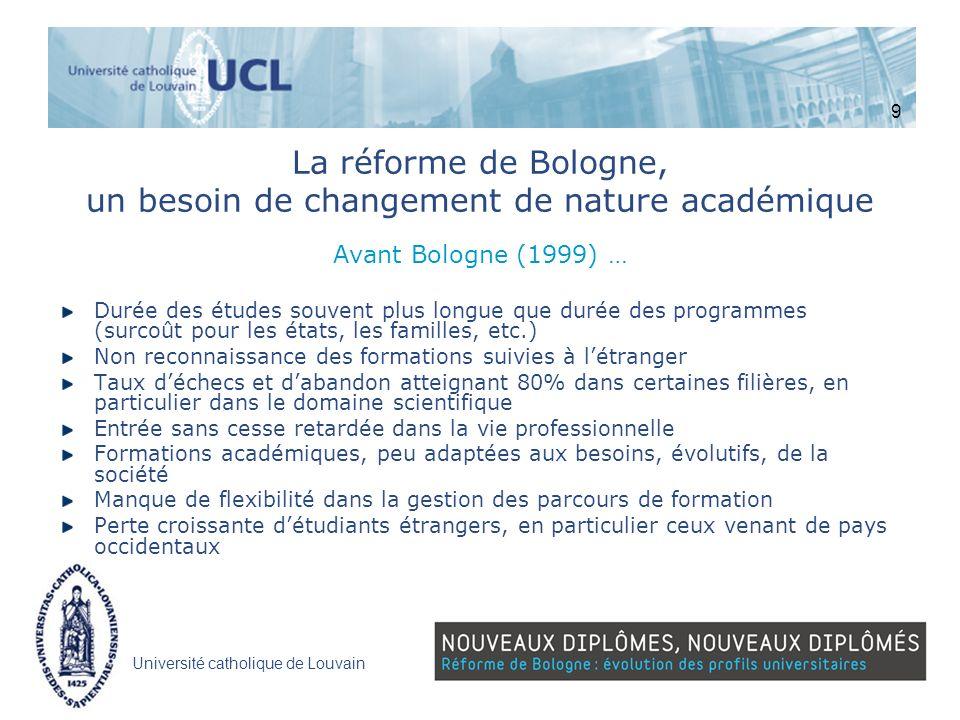 Université catholique de Louvain La réforme de Bologne, un besoin de changement de nature académique Avant Bologne (1999) … Durée des études souvent p