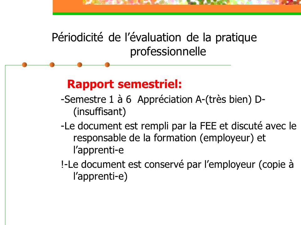 Périodicité de lévaluation de la pratique professionnelle Rapport semestriel: -Semestre 1 à 6 Appréciation A-(très bien) D- (insuffisant) -Le document
