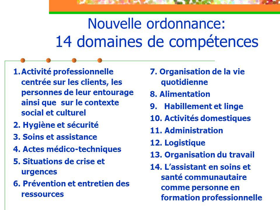 Nouvelle ordonnance: 14 domaines de compétences 1.Activité professionnelle centrée sur les clients, les personnes de leur entourage ainsi que sur le c