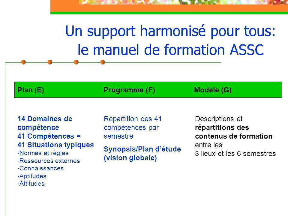 Un support harmonisé pour tous: le manuel de formation ASSC 14 Domaines de compétence 41 Compétences = 41 Situations typiques -Normes et règles -Resso
