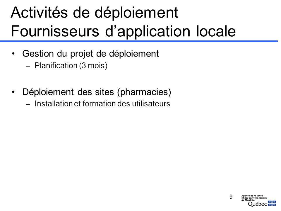 Activités de déploiement Fournisseurs dapplication locale Gestion du projet de déploiement –Planification (3 mois) Déploiement des sites (pharmacies)