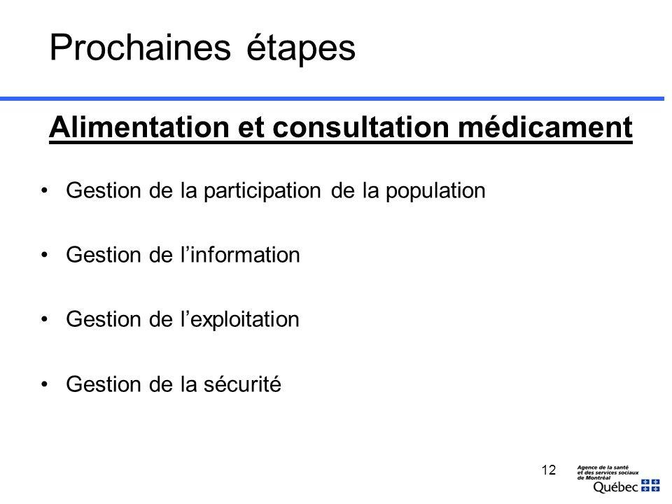 Prochaines étapes Gestion de la participation de la population Gestion de linformation Gestion de lexploitation Gestion de la sécurité Alimentation et