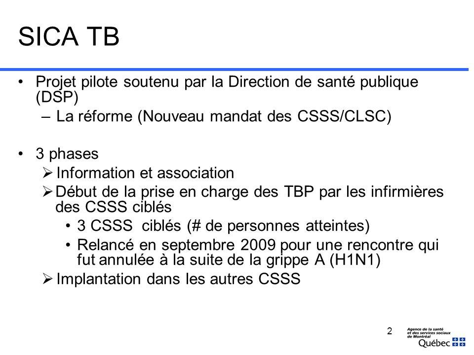 SICA TB Projet pilote soutenu par la Direction de santé publique (DSP) –La réforme (Nouveau mandat des CSSS/CLSC) 3 phases Information et association