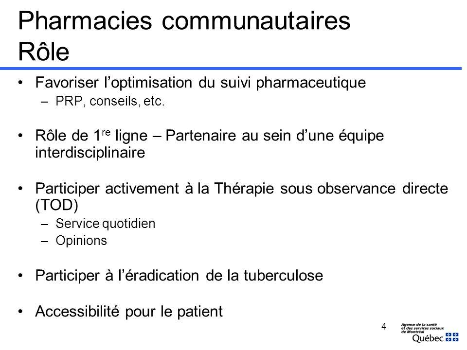 Pharmacies communautaires Rôle Favoriser loptimisation du suivi pharmaceutique –PRP, conseils, etc. Rôle de 1 re ligne – Partenaire au sein dune équip