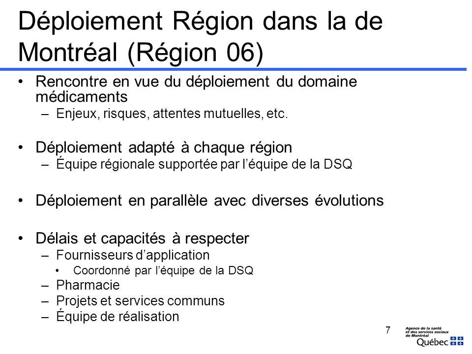 Déploiement Région dans la de Montréal (Région 06) Rencontre en vue du déploiement du domaine médicaments –Enjeux, risques, attentes mutuelles, etc. D
